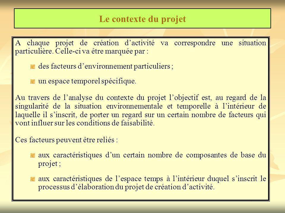 Le contexte du projet A chaque projet de création d'activité va correspondre une situation particulière. Celle-ci va être marquée par : des facteurs d