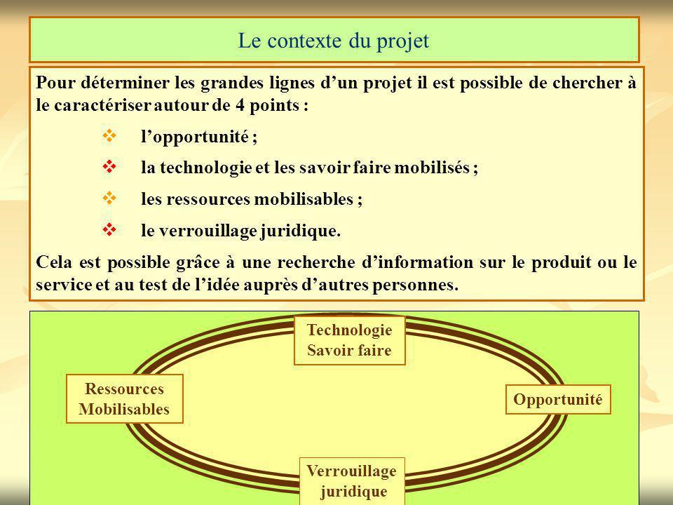 Le contexte du projet Pour déterminer les grandes lignes d'un projet il est possible de chercher à le caractériser autour de 4 points :  l'opportunité ;  la technologie et les savoir faire mobilisés ;  les ressources mobilisables ;  le verrouillage juridique.