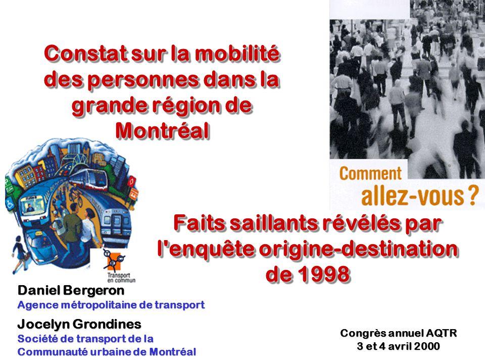 Faits saillants révélés par l enquête origine-destination de 1998 Daniel Bergeron Agence métropolitaine de transport Jocelyn Grondines Société de transport de la Communauté urbaine de Montréal Constat sur la mobilité des personnes dans la grande région de Montréal Congrès annuel AQTR 3 et 4 avril 2000