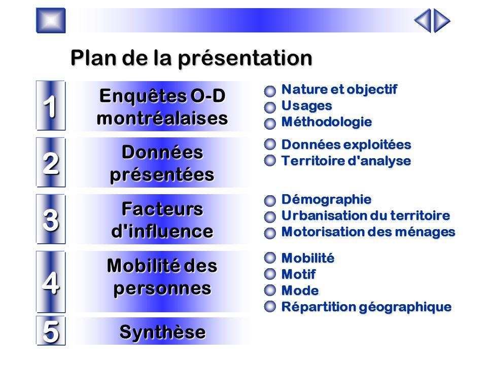 Enquêtes O-D montréalaises Ministère de la Métropole Réalisation conjointe Agence métropolitaine de transportAgence métropolitaine de transport Sociét