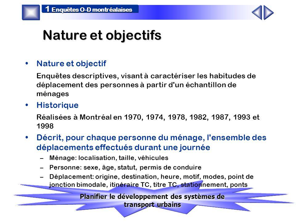 Enquêtes O-D montréalaises Enquêtes O-D montréalaises Facteurs d'influence Facteurs d'influence Mobilité des personnes Mobilité des personnes Synthèse