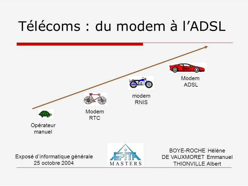 Télécoms : du modem à l'ADSL BOYE-ROCHE Hélène DE VAUXMORET Emmanuel THIONVILLE Albert Exposé d'informatique générale 25 octobre 2004 Opérateur manuel