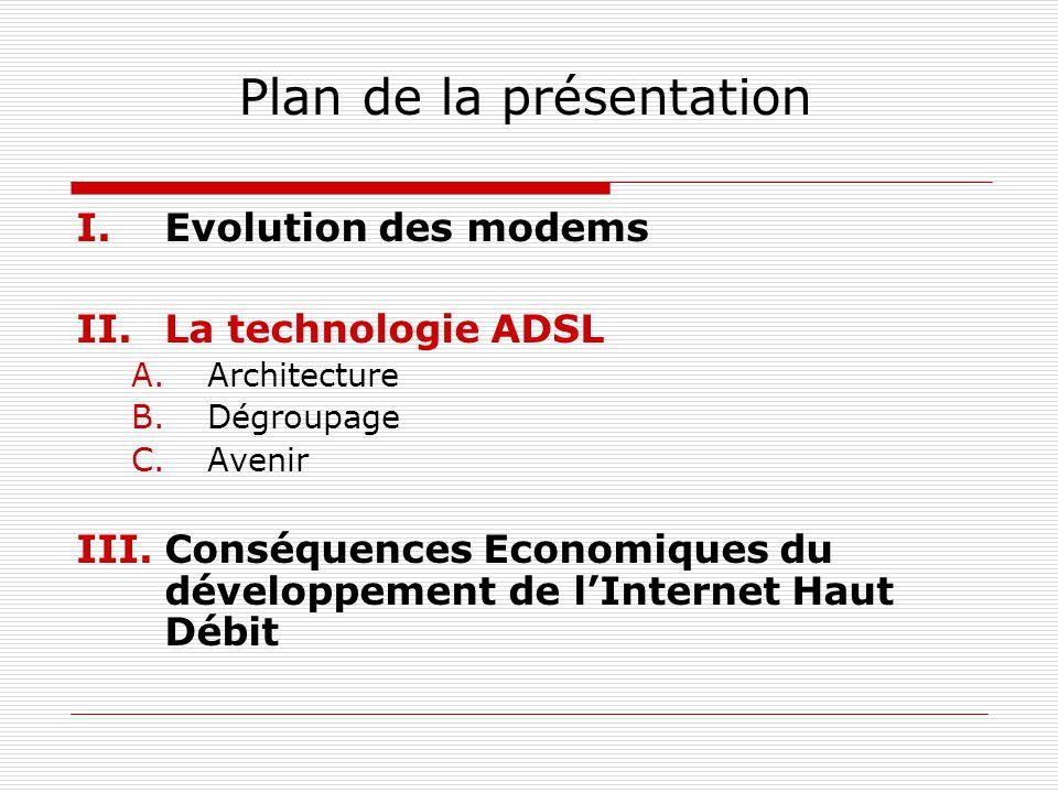 Plan de la présentation I.Evolution des modems II.La technologie ADSL A.Architecture B.Dégroupage C.Avenir III.Conséquences Economiques du développeme
