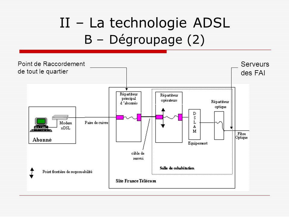 II – La technologie ADSL B – Dégroupage (2) Point de Raccordement de tout le quartier Serveurs des FAI