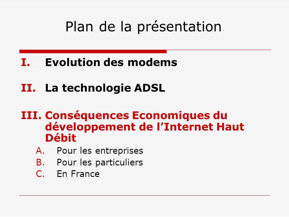 Plan de la présentation I.Evolution des modems II.La technologie ADSL III.Conséquences Economiques du développement de l'Internet Haut Débit A.Pour le