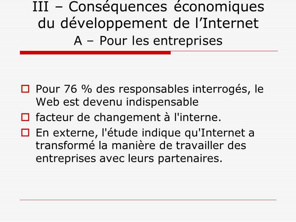 III – Conséquences économiques du développement de l'Internet A – Pour les entreprises  Pour 76 % des responsables interrogés, le Web est devenu indi