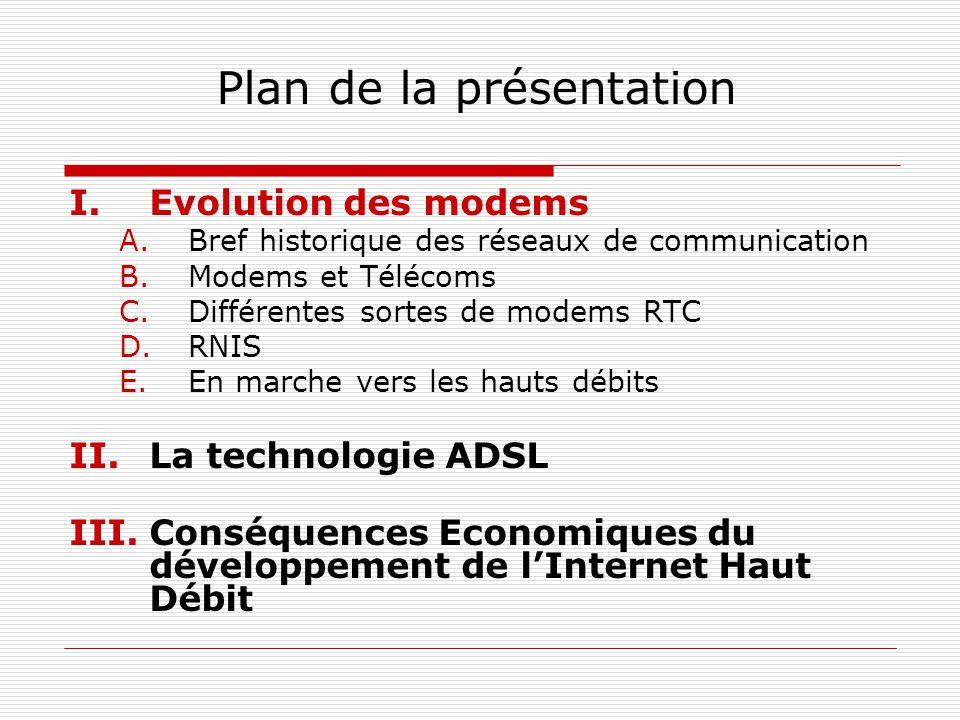 Plan de la présentation I.Evolution des modems A.Bref historique des réseaux de communication B.Modems et Télécoms C.Différentes sortes de modems RTC