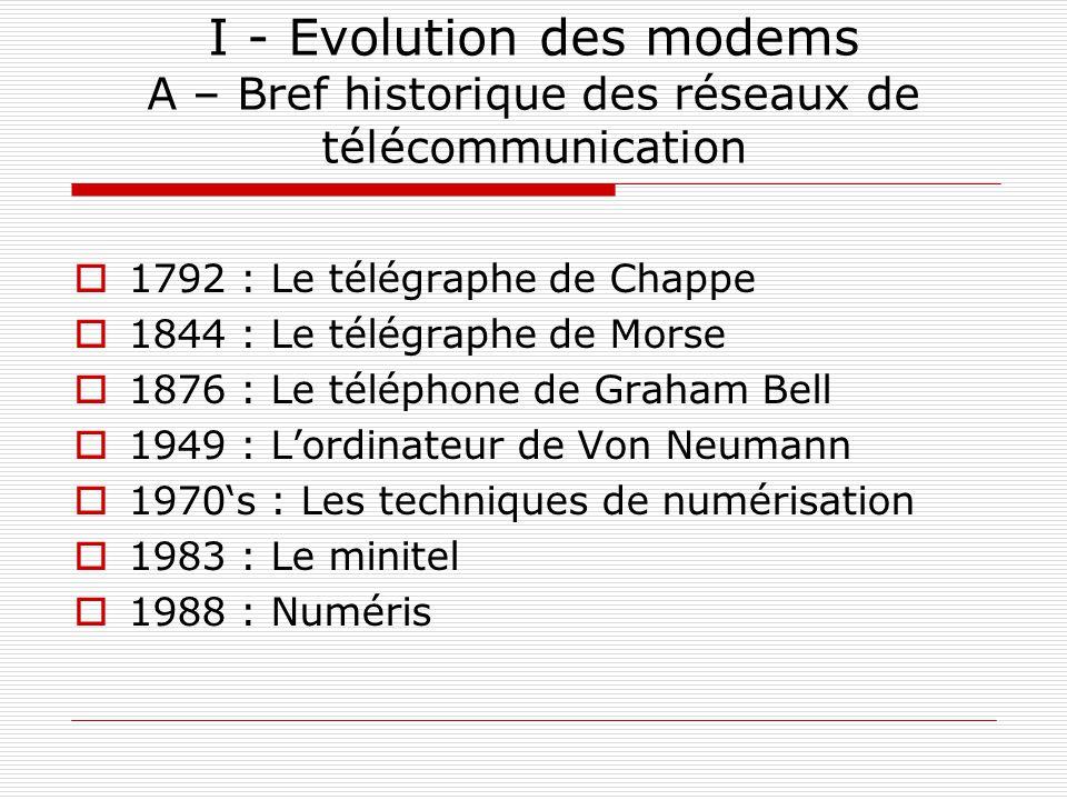 I - Evolution des modems A – Bref historique des réseaux de télécommunication  1792 : Le télégraphe de Chappe  1844 : Le télégraphe de Morse  1876