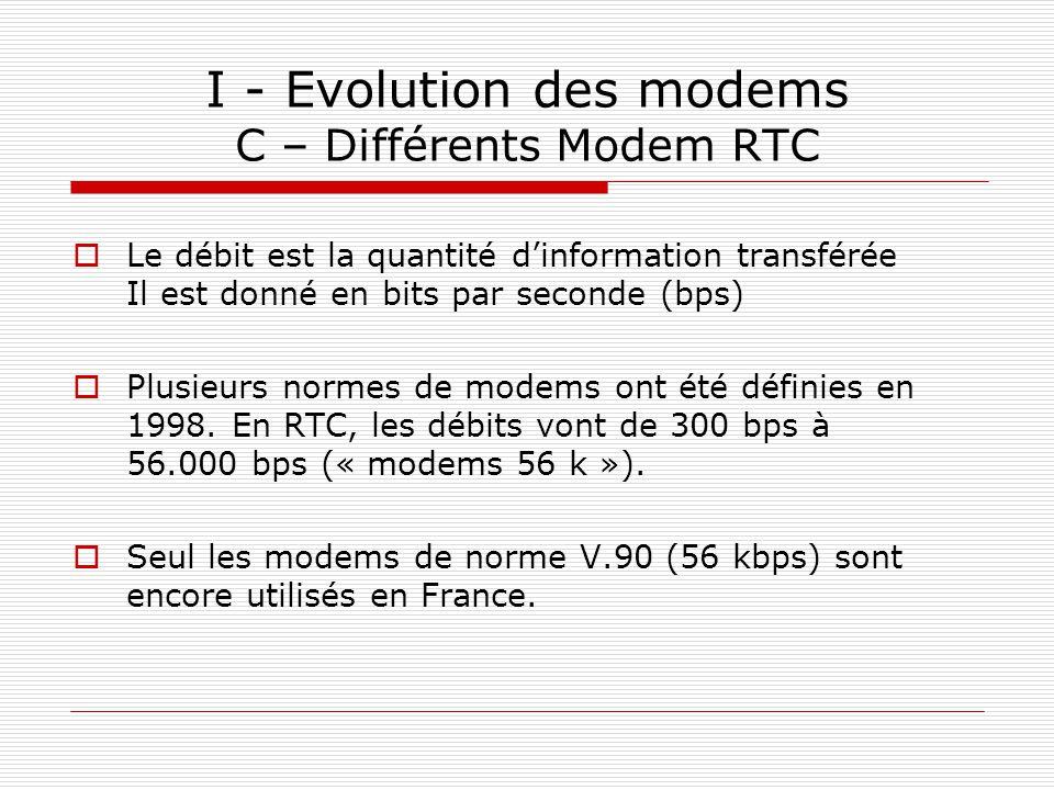 I - Evolution des modems C – Différents Modem RTC  Le débit est la quantité d'information transférée Il est donné en bits par seconde (bps)  Plusieu