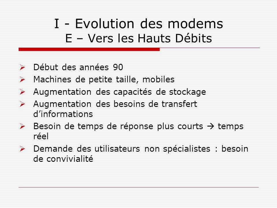 I - Evolution des modems E – Vers les Hauts Débits  Début des années 90  Machines de petite taille, mobiles  Augmentation des capacités de stockage