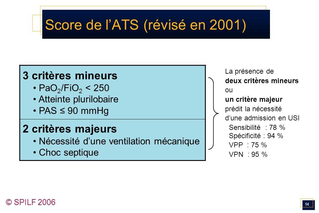 14 © SPILF 2006 Score de l'ATS (révisé en 2001) 3 critères mineurs PaO 2 /FiO 2 < 250 Atteinte plurilobaire PAS ≤ 90 mmHg 2 critères majeurs Nécessité