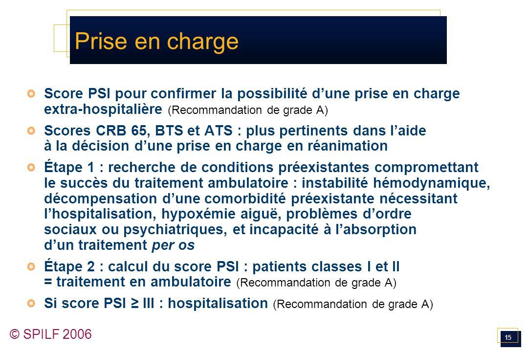 15 © SPILF 2006 Prise en charge Score PSI pour confirmer la possibilité d'une prise en charge extra-hospitalière (Recommandation de grade A) Scores CR