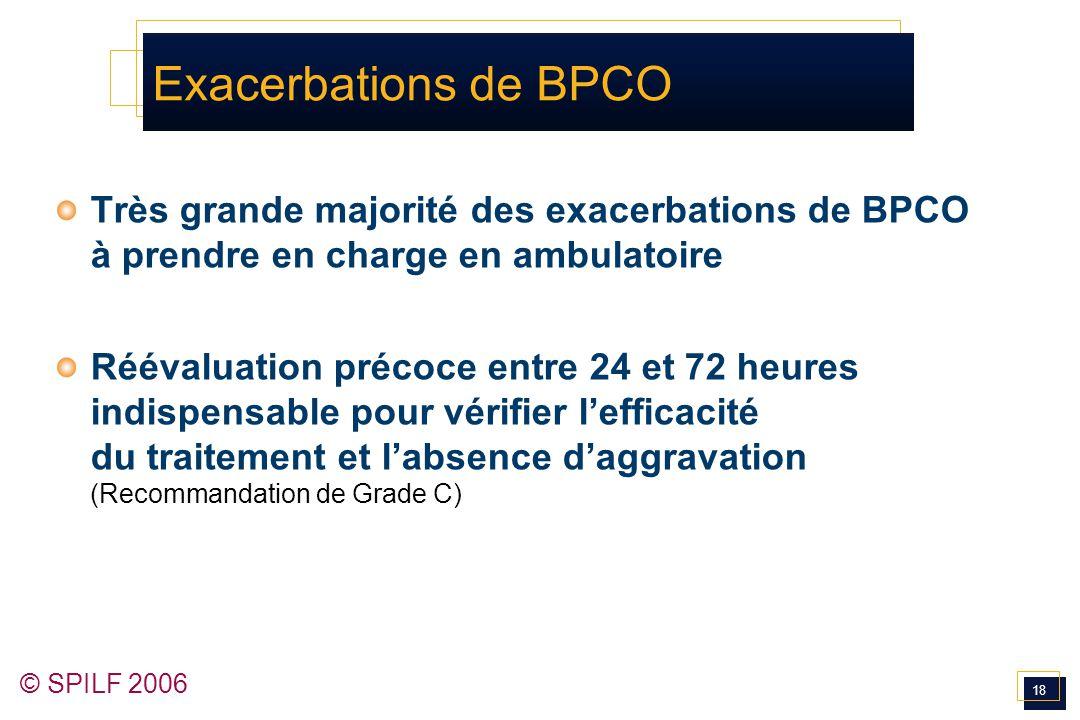 18 © SPILF 2006 Exacerbations de BPCO Très grande majorité des exacerbations de BPCO à prendre en charge en ambulatoire Réévaluation précoce entre 24