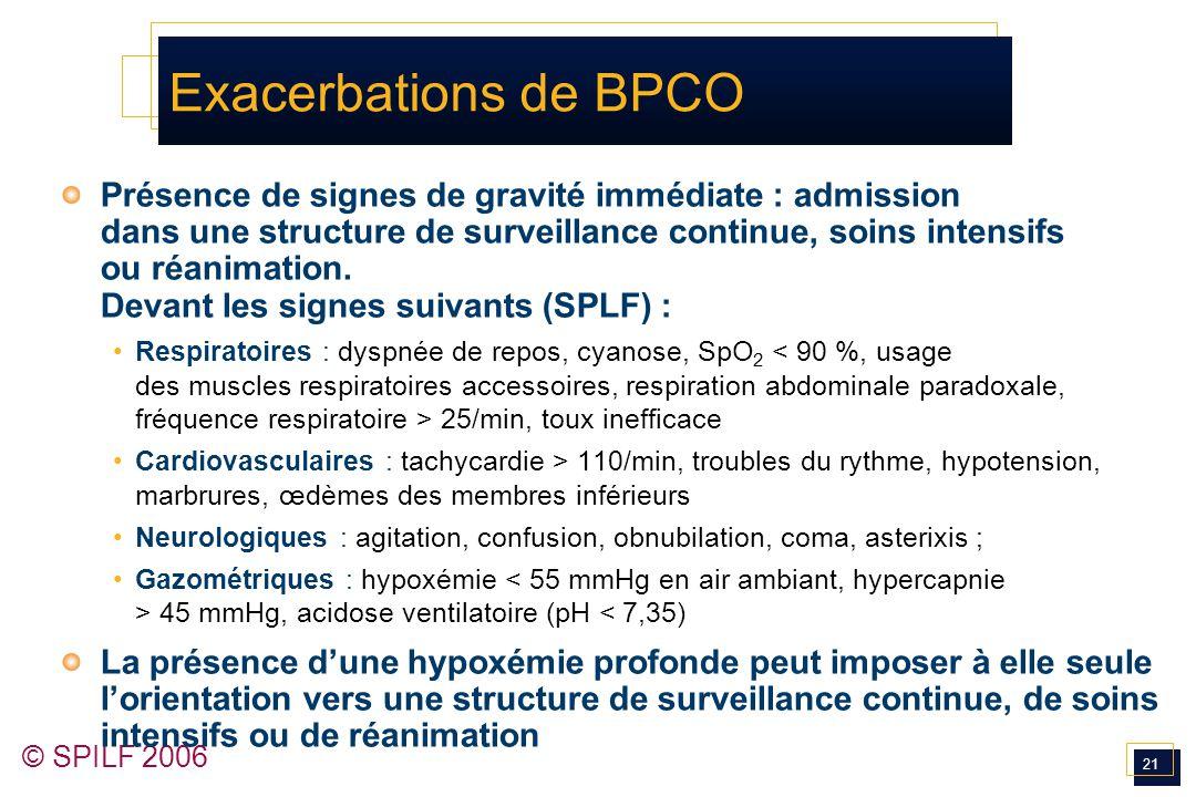 21 © SPILF 2006 Exacerbations de BPCO Présence de signes de gravité immédiate : admission dans une structure de surveillance continue, soins intensifs