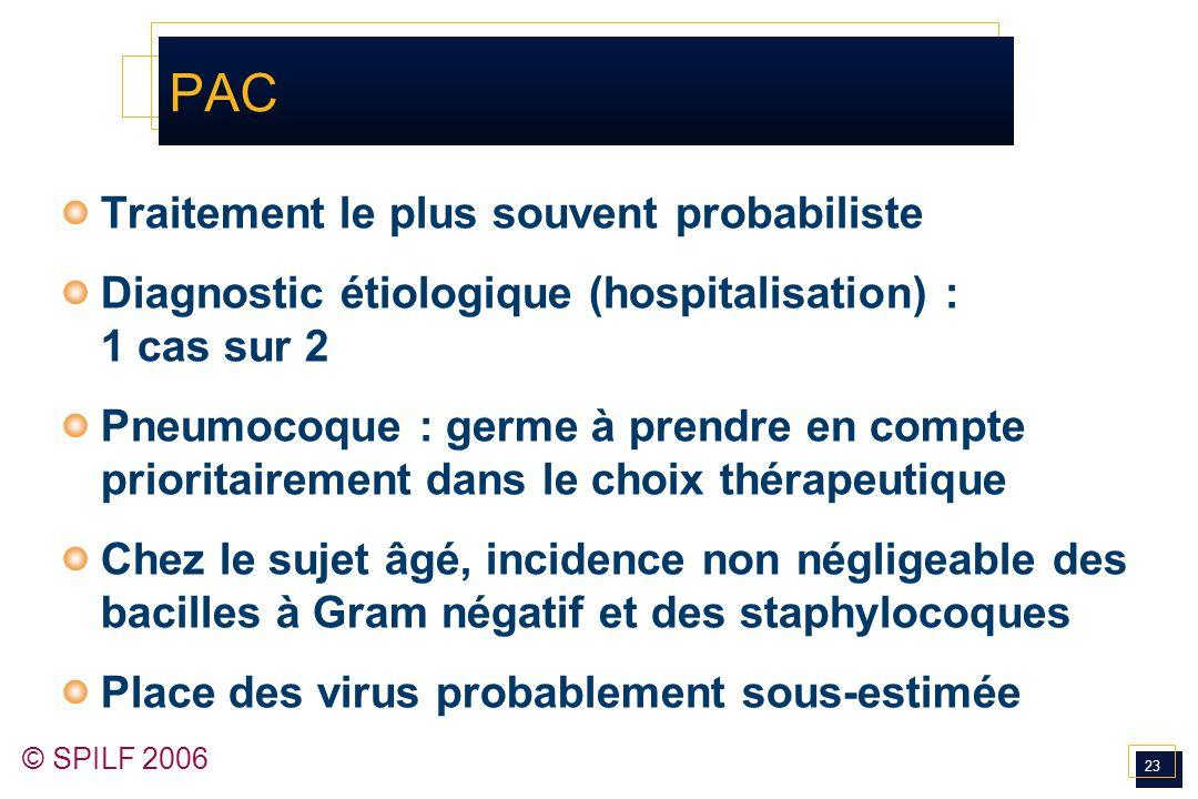 23 © SPILF 2006 PAC Traitement le plus souvent probabiliste Diagnostic étiologique (hospitalisation) : 1 cas sur 2 Pneumocoque : germe à prendre en co