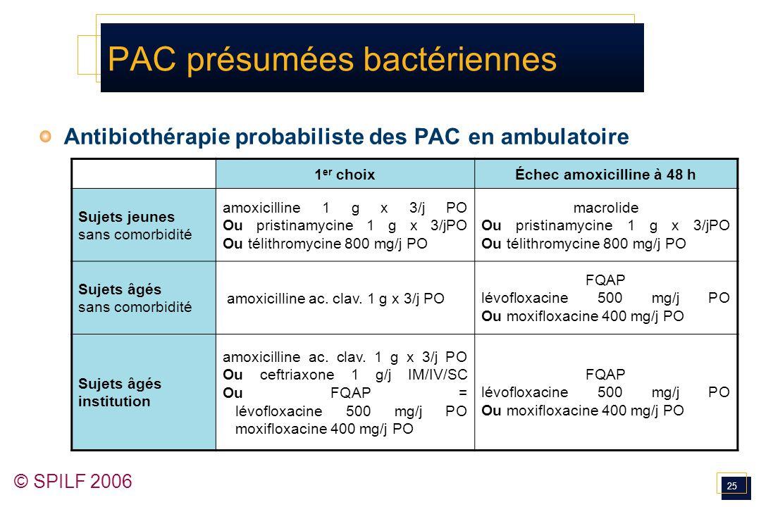 25 © SPILF 2006 PAC présumées bactériennes Antibiothérapie probabiliste des PAC en ambulatoire 1 er choixÉchec amoxicilline à 48 h Sujets jeunes sans
