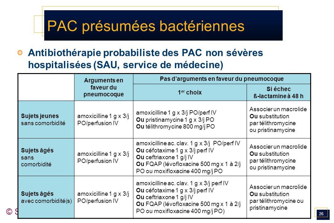 26 © SPILF 2006 PAC présumées bactériennes Antibiothérapie probabiliste des PAC non sévères hospitalisées (SAU, service de médecine) Arguments en fave
