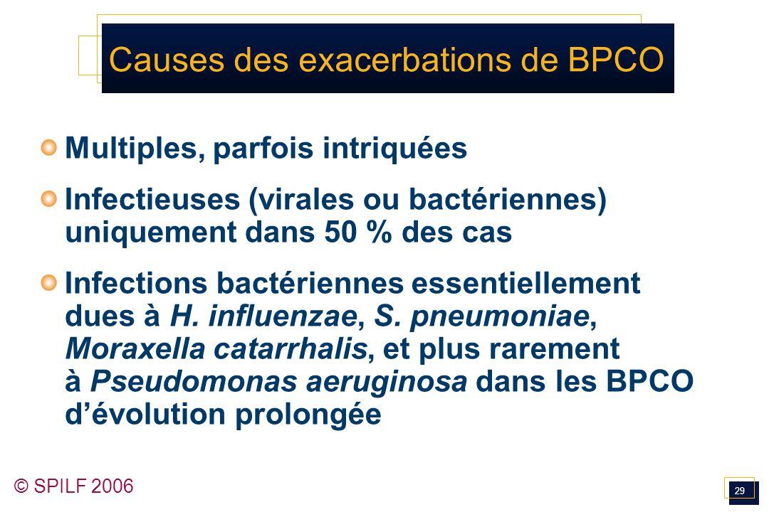 29 © SPILF 2006 Causes des exacerbations de BPCO Multiples, parfois intriquées Infectieuses (virales ou bactériennes) uniquement dans 50 % des cas Inf