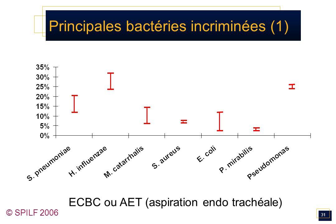 31 © SPILF 2006 Principales bactéries incriminées (1) ECBC ou AET (aspiration endo trachéale)