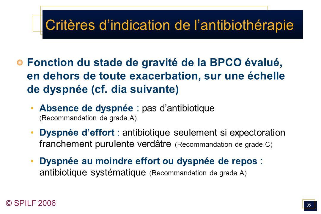 35 © SPILF 2006 Critères d'indication de l'antibiothérapie Fonction du stade de gravité de la BPCO évalué, en dehors de toute exacerbation, sur une éc