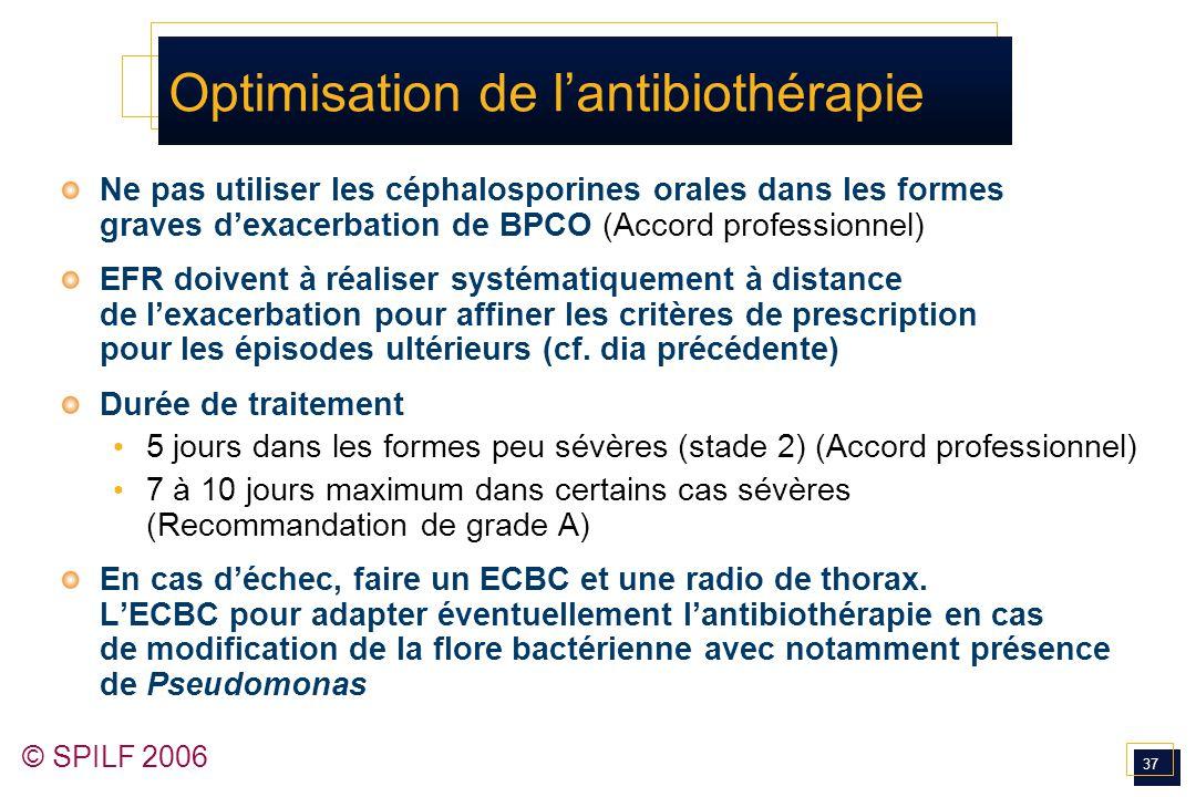 37 © SPILF 2006 Optimisation de l'antibiothérapie Ne pas utiliser les céphalosporines orales dans les formes graves d'exacerbation de BPCO (Accord pro