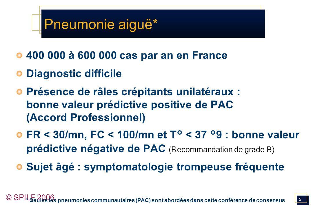 5 © SPILF 2006 Pneumonie aiguë* 400 000 à 600 000 cas par an en France Diagnostic difficile Présence de râles crépitants unilatéraux : bonne valeur pr