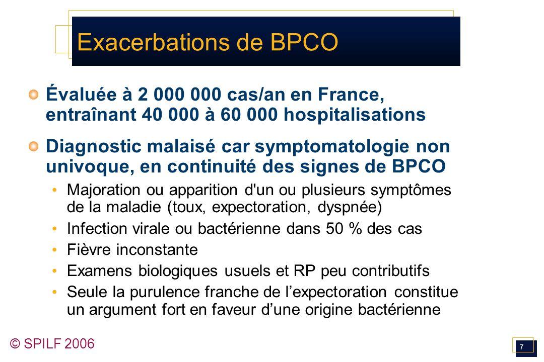 7 © SPILF 2006 Exacerbations de BPCO Évaluée à 2 000 000 cas/an en France, entraînant 40 000 à 60 000 hospitalisations Diagnostic malaisé car symptoma