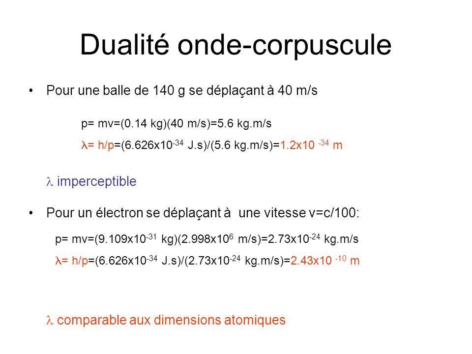 Dualité onde-corpuscule Pour une balle de 140 g se déplaçant à 40 m/s imperceptible Pour un électron se déplaçant à une vitesse v=c/100: comparable au