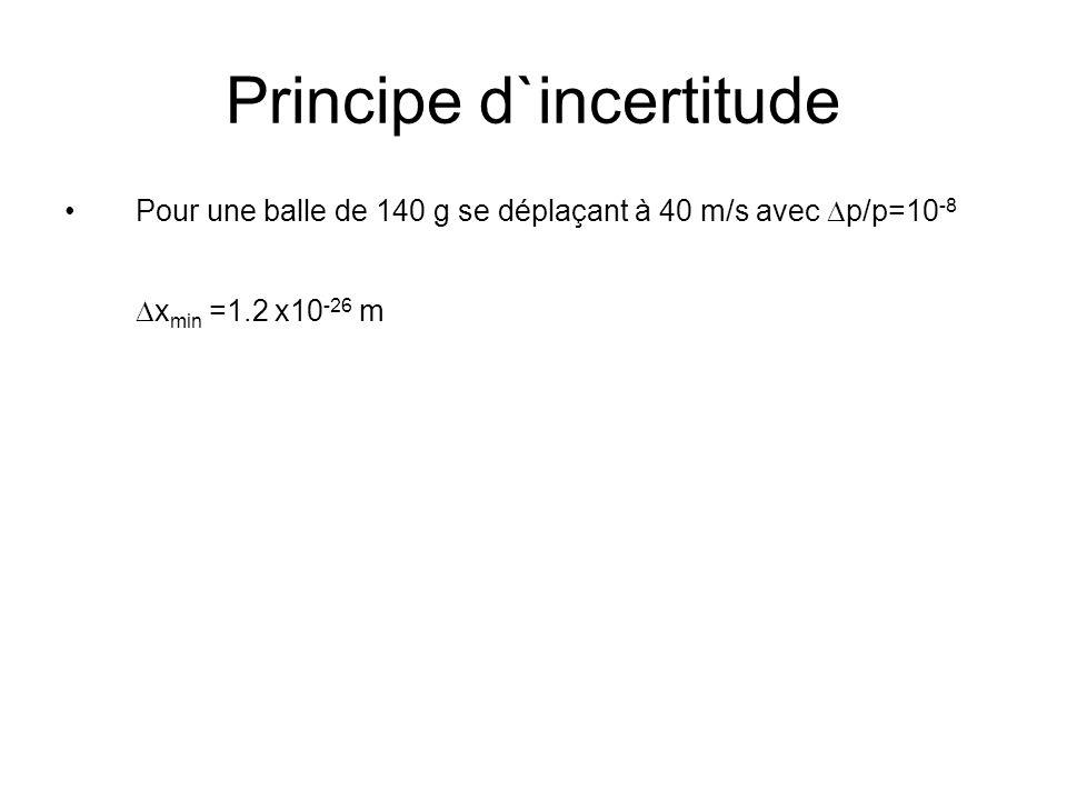 Principe d`incertitude Pour une balle de 140 g se déplaçant à 40 m/s avec  p/p=10 -8  x min =1.2 x10 -26 m