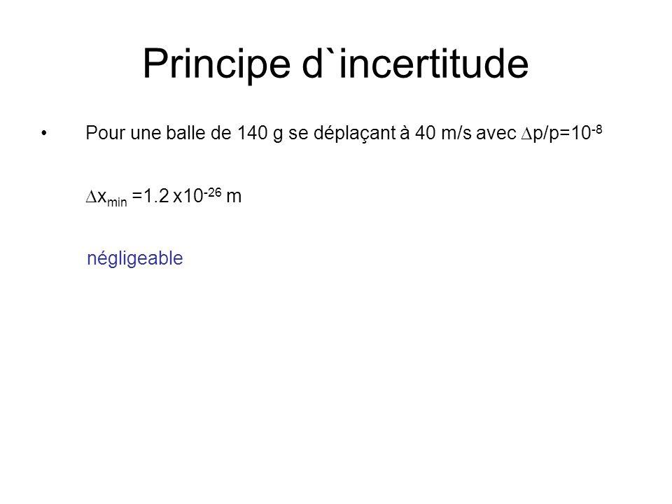 Principe d`incertitude Pour une balle de 140 g se déplaçant à 40 m/s avec  p/p=10 -8  x min =1.2 x10 -26 m négligeable