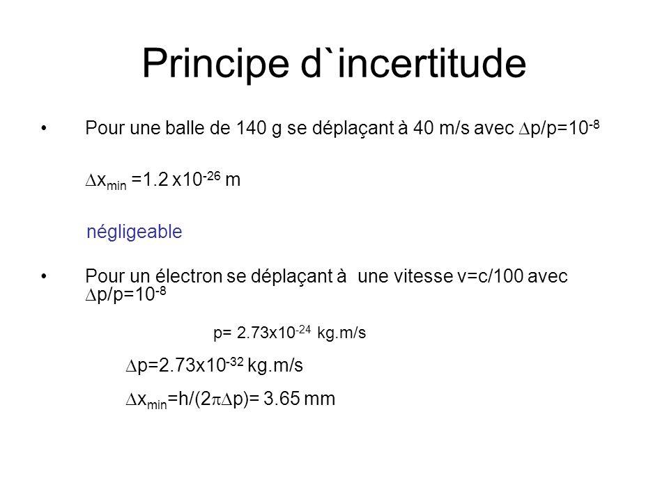 Principe d`incertitude Pour une balle de 140 g se déplaçant à 40 m/s avec  p/p=10 -8  x min =1.2 x10 -26 m négligeable Pour un électron se déplaçan