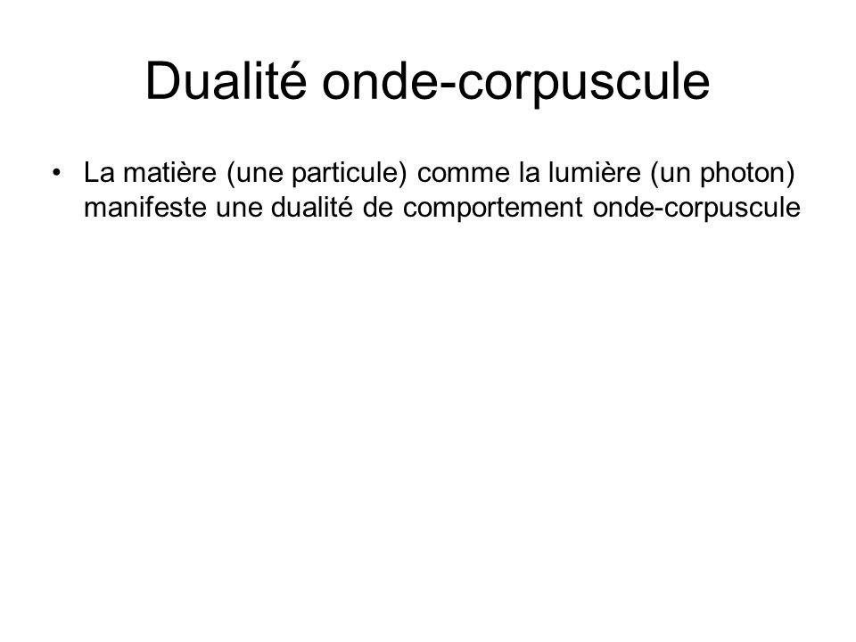 Dualité onde-corpuscule La matière (une particule) comme la lumière (un photon) manifeste une dualité de comportement onde-corpuscule Relation de de Broglie (1924):