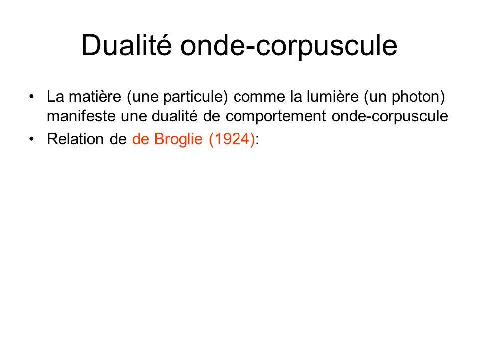 Dualité onde-corpuscule La matière (une particule) comme la lumière (un photon) manifeste une dualité de comportement onde-corpuscule Relation de de Broglie (1924): = h/p