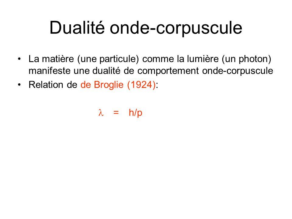 Dualité onde-corpuscule La matière (une particule) comme la lumière (un photon) manifeste une dualité de comportement onde-corpuscule Relation de de Broglie (1924): Longueur d`onde (de de Broglie) impulsion = h/p