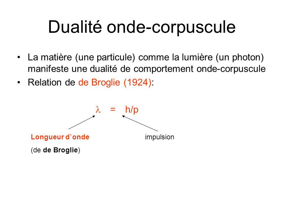 Dualité onde-corpuscule La matière (une particule) comme la lumière (un photon) manifeste une dualité de comportement onde-corpuscule Relation de de Broglie (1924): Longueur d`onde (de de Broglie) impulsion Attribut ondulatoire Attribut corpusculaire = h/p