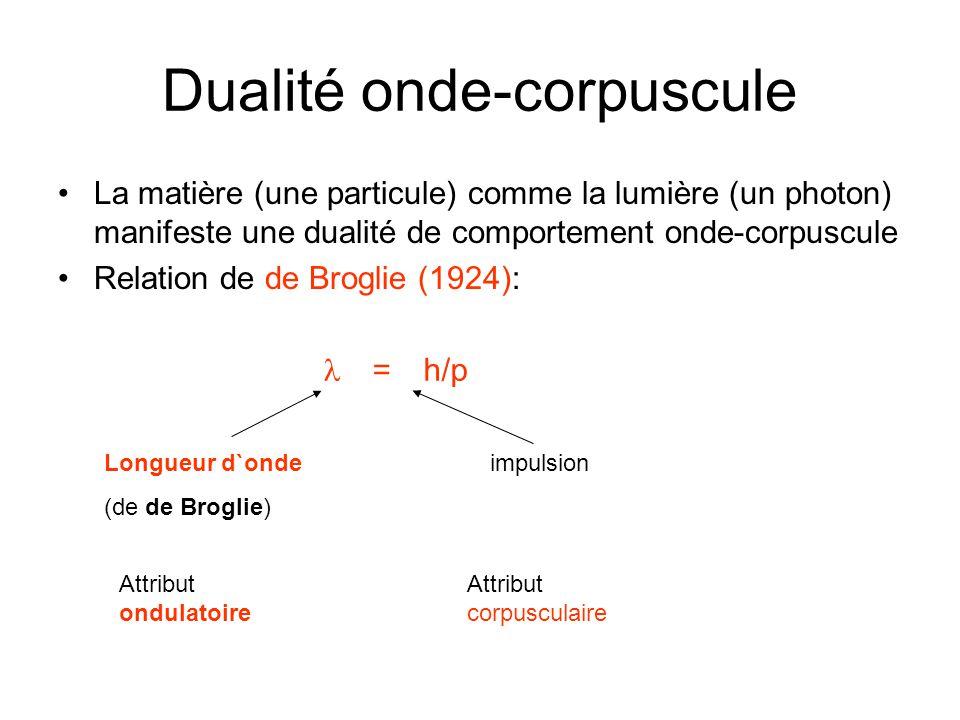 Dualité onde-corpuscule Pour une balle de 140 g se déplaçant à 40 m/s p= mv=(0.14 kg)(40 m/s)=5.6 kg.m/s = h/p=(6.626x10 -34 J.s)/(5.6 kg.m/s)=1.2x10 -34 m