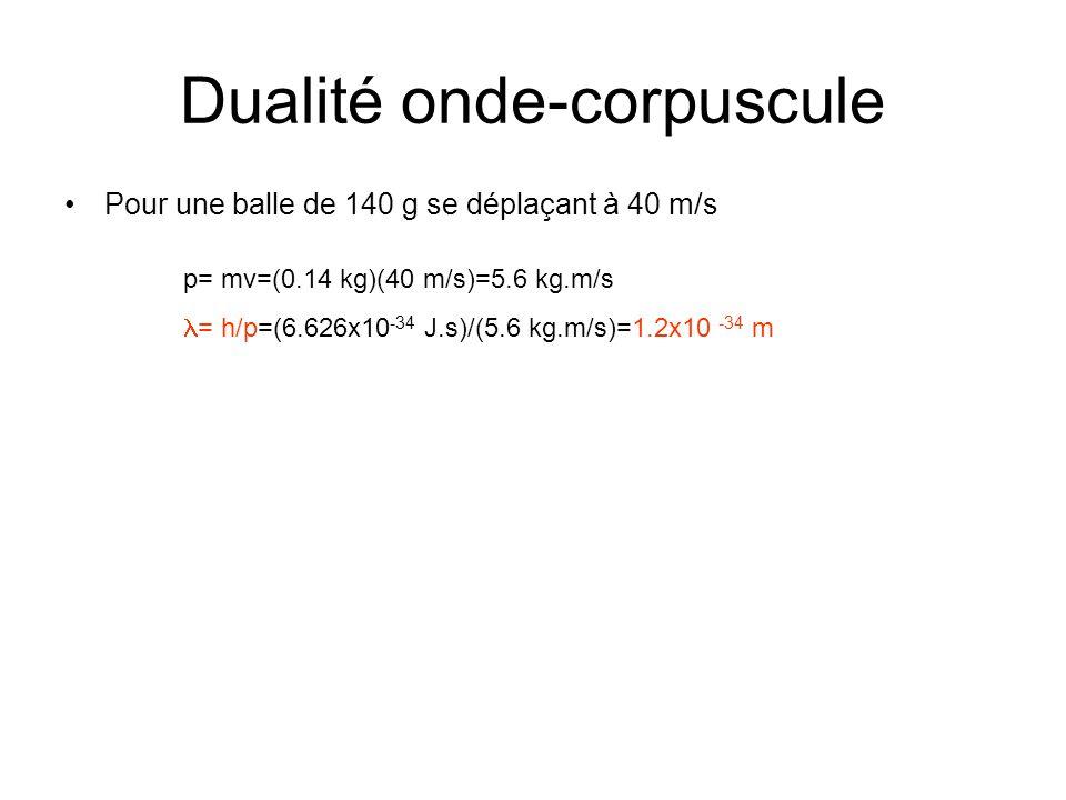 Dualité onde-corpuscule Pour une balle de 140 g se déplaçant à 40 m/s p= mv=(0.14 kg)(40 m/s)=5.6 kg.m/s = h/p=(6.626x10 -34 J.s)/(5.6 kg.m/s)=1.2x10