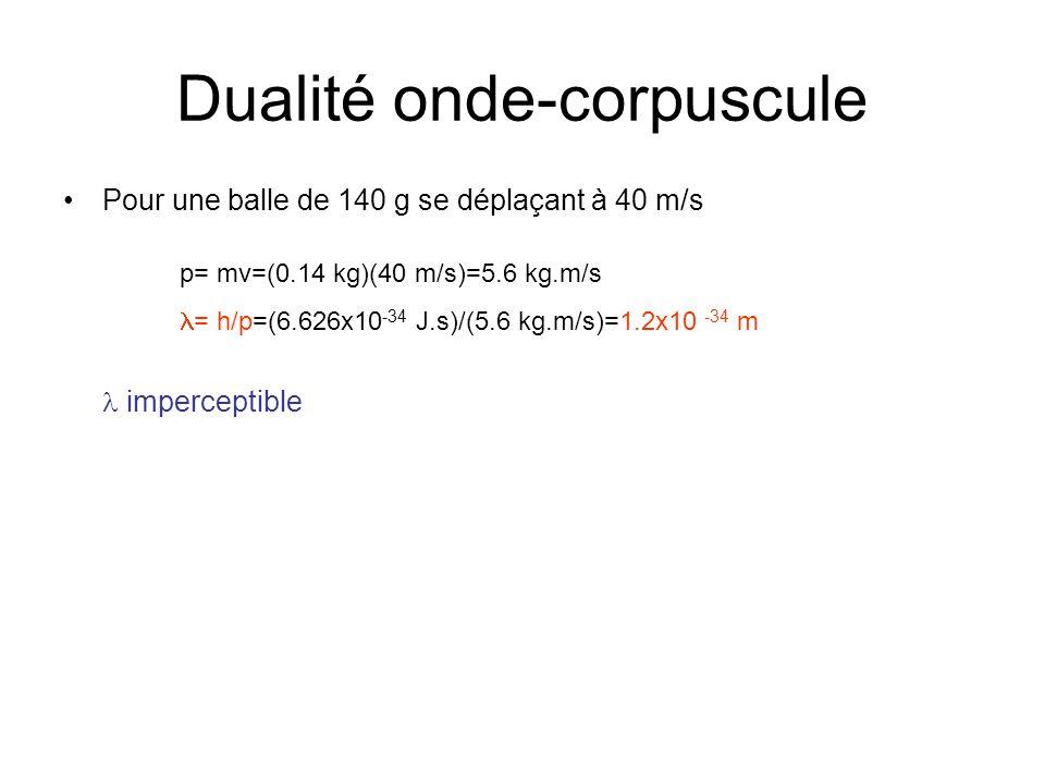 Dualité onde-corpuscule Pour une balle de 140 g se déplaçant à 40 m/s imperceptible Pour un électron se déplaçant à une vitesse v=c/100: p= mv=(0.14 kg)(40 m/s)=5.6 kg.m/s = h/p=(6.626x10 -34 J.s)/(5.6 kg.m/s)=1.2x10 -34 m p= mv=(9.109x10 -31 kg)(2.998x10 6 m/s)=2.73x10 -24 kg.m/s = h/p=(6.626x10 -34 J.s)/(2.73x10 -24 kg.m/s)=2.43x10 -10 m