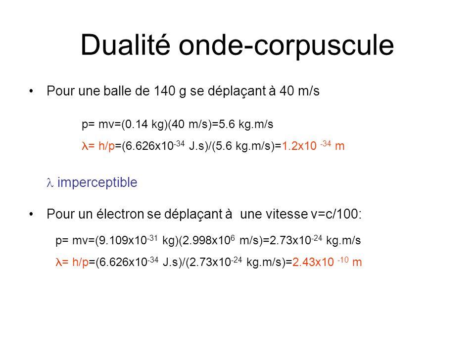 Dualité onde-corpuscule Pour une balle de 140 g se déplaçant à 40 m/s imperceptible Pour un électron se déplaçant à une vitesse v=c/100: comparable aux dimensions atomiques p= mv=(0.14 kg)(40 m/s)=5.6 kg.m/s = h/p=(6.626x10 -34 J.s)/(5.6 kg.m/s)=1.2x10 -34 m p= mv=(9.109x10 -31 kg)(2.998x10 6 m/s)=2.73x10 -24 kg.m/s = h/p=(6.626x10 -34 J.s)/(2.73x10 -24 kg.m/s)=2.43x10 -10 m