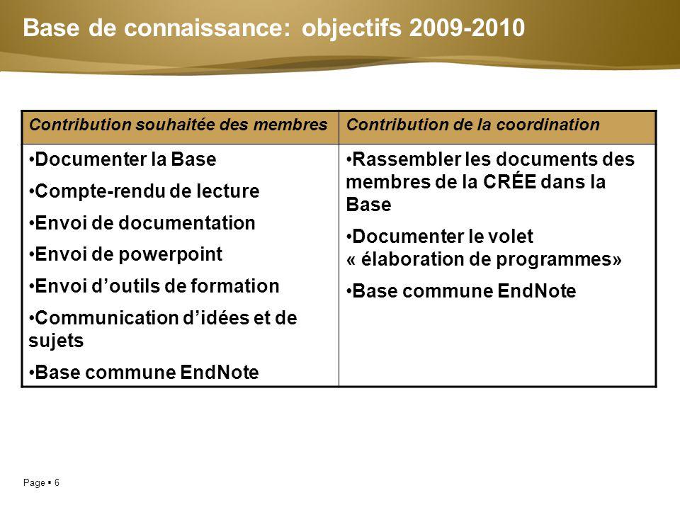 Page  6 Base de connaissance: objectifs 2009-2010 Contribution souhaitée des membresContribution de la coordination Documenter la Base Compte-rendu d