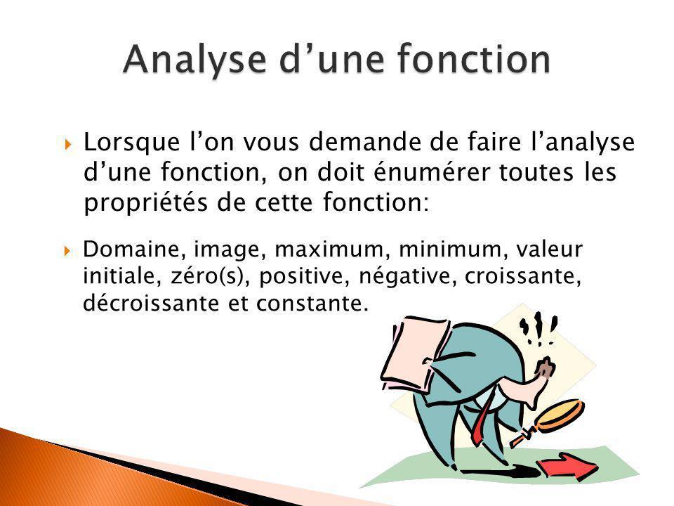  Domaine, image, maximum, minimum, valeur initiale, zéro(s), positive, négative, croissante, décroissante et constante.