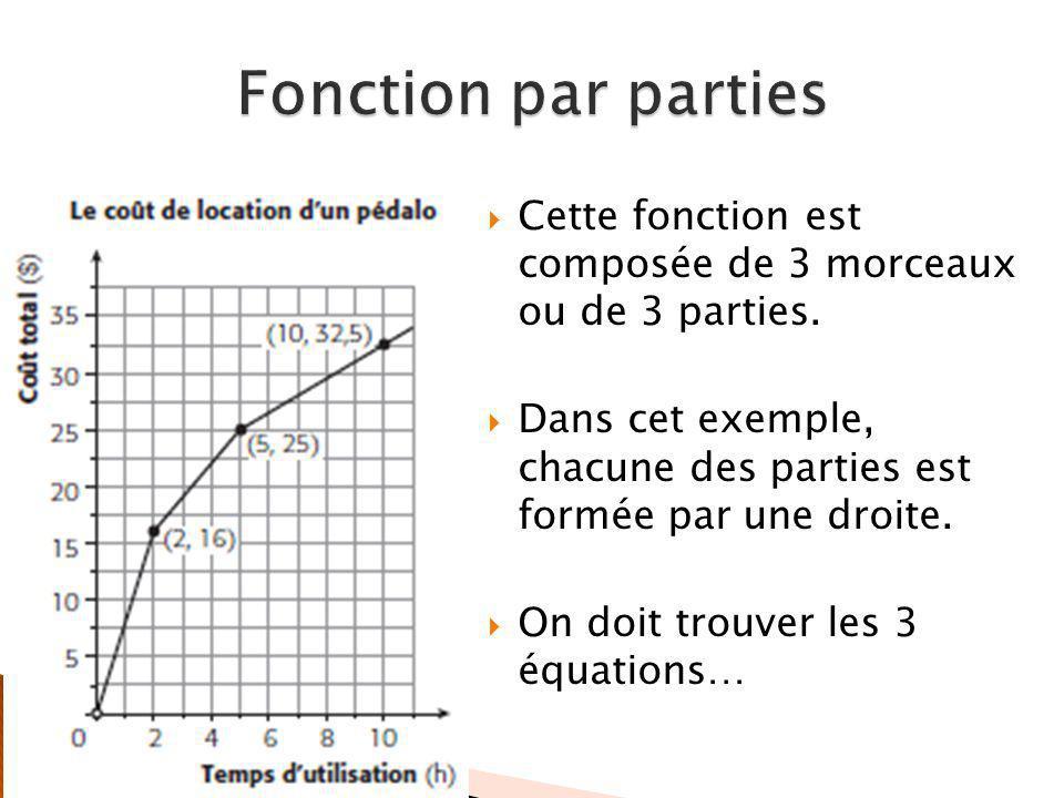  Cette fonction est composée de 3 morceaux ou de 3 parties.  Dans cet exemple, chacune des parties est formée par une droite.  On doit trouver les