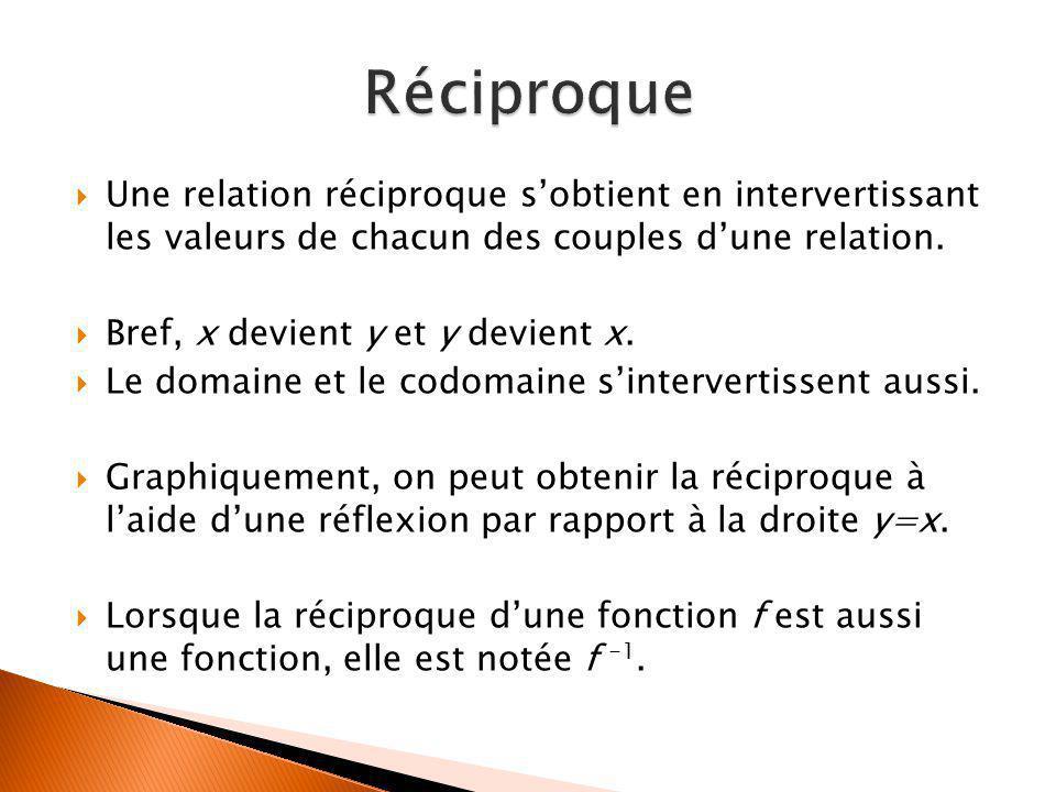  Une relation réciproque s'obtient en intervertissant les valeurs de chacun des couples d'une relation.  Bref, x devient y et y devient x.  Le doma
