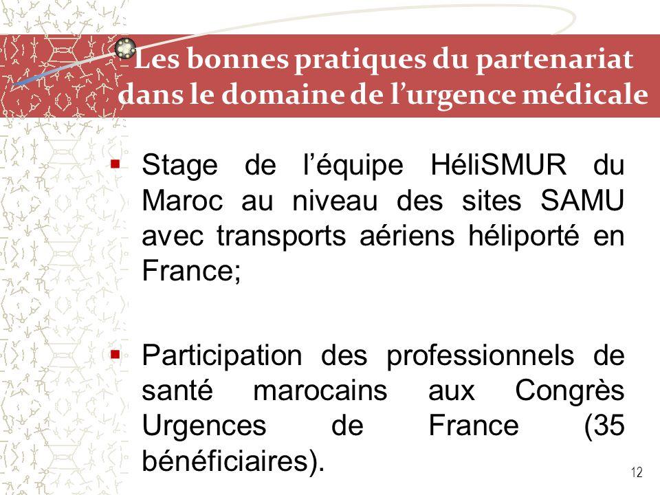 Les bonnes pratiques du partenariat dans le domaine de l'urgence médicale  Stage de l'équipe HéliSMUR du Maroc au niveau des sites SAMU avec transpor