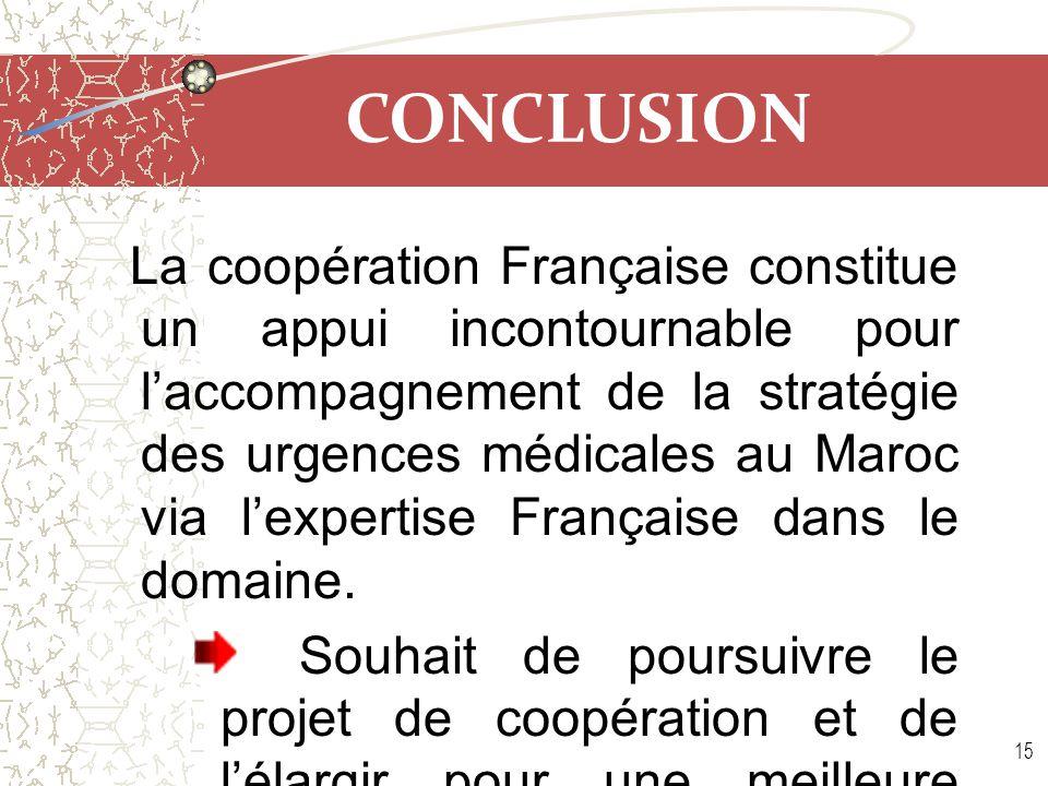 CONCLUSION La coopération Française constitue un appui incontournable pour l'accompagnement de la stratégie des urgences médicales au Maroc via l'expe