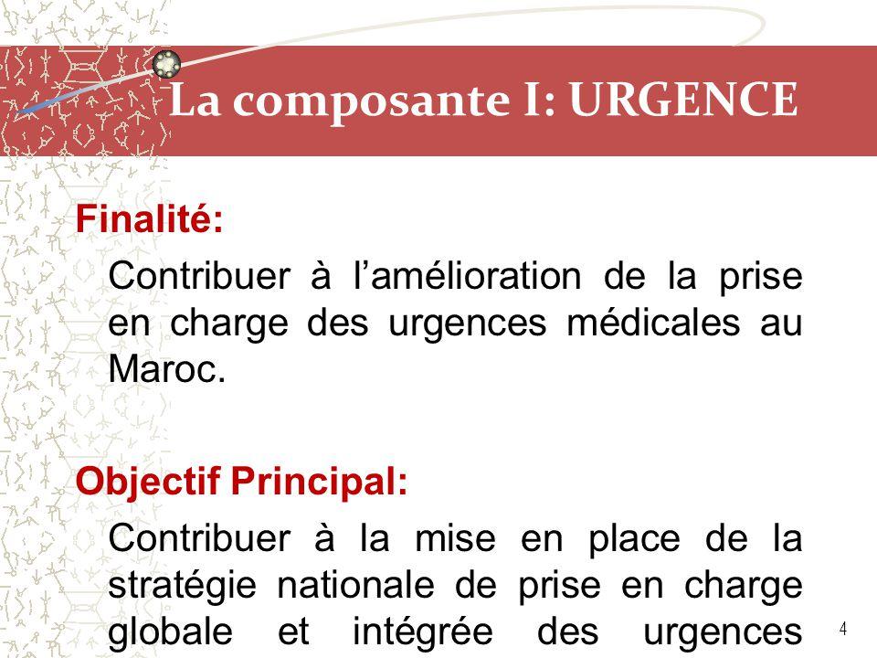 La composante I: URGENCE Objectifs Spécifiques : 1.Renforcement de la coordination de la prise en charge des urgences hospitalières et pré-hospitalières o Appui au renforcement du partenariat et du cadrage des activités intersectorielles liées à l'urgence; o Appui à la mise en place des Centres de Régulation des Appels médicaux d'urgence.