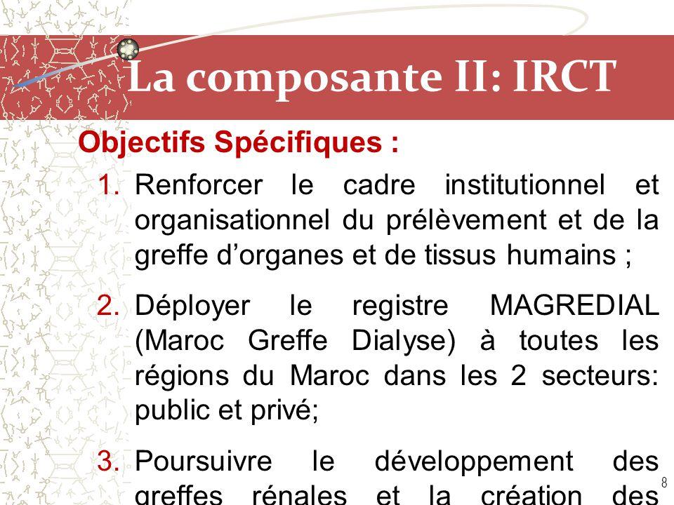 La composante II: IRCT Objectifs Spécifiques : 1.Renforcer le cadre institutionnel et organisationnel du prélèvement et de la greffe d'organes et de t