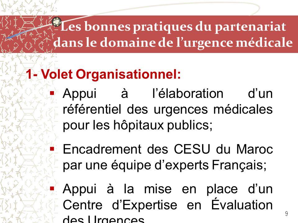 Les bonnes pratiques du partenariat dans le domaine de l'urgence médicale  Appui à la mise en place de l'ingénierie de formation dans le cadre du plan de carrière pour le métier de l'urgence;  Visites d'une équipe de responsables et de professionnels de terrain aux structures hospitalières dans le cadre de l'appui à l'organisation des urgences psychiatriques au Maroc;  30 missions d'experts Français au Maroc.