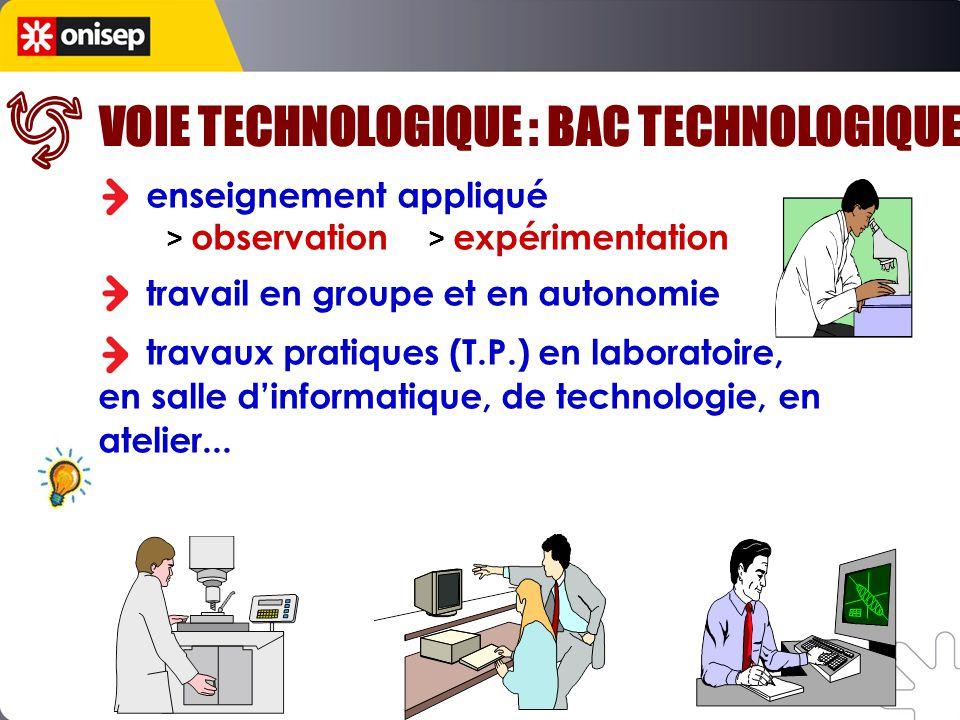 VOIE TECHNOLOGIQUE : BAC TECHNOLOGIQUE enseignement appliqué > observation > expérimentation travail en groupe et en autonomie travaux pratiques (T.P.