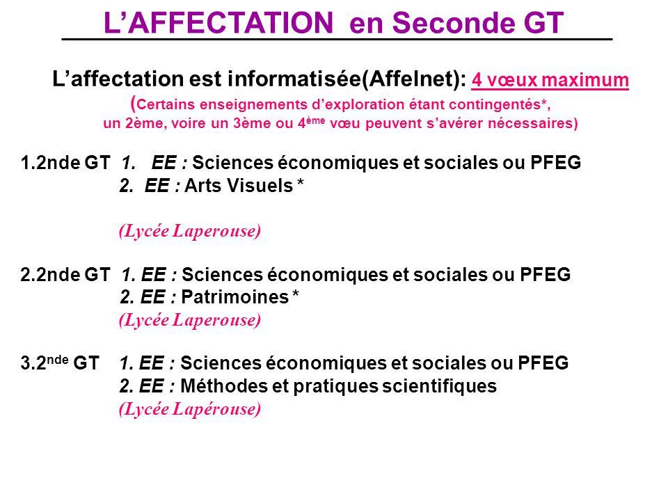L'AFFECTATION en Seconde GT L'affectation est informatisée(Affelnet): 4 vœux maximum ( Certains enseignements d'exploration étant contingentés*, un 2è